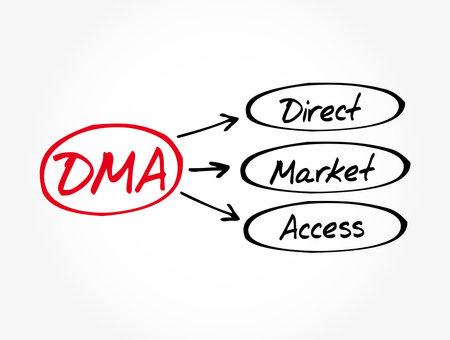 DMA - Direct Market Access acronym, business concept background