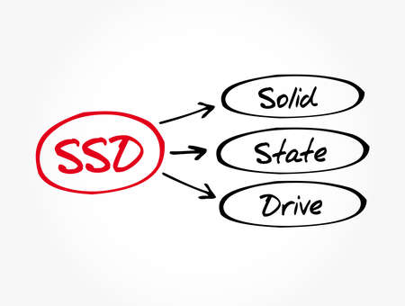 SSD - Solid State Drive acronym, technology concept background