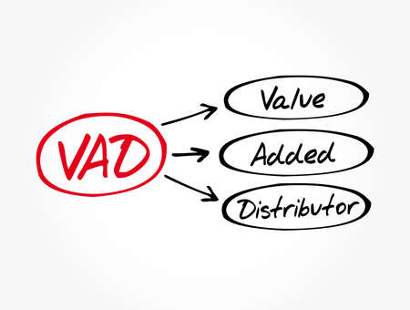 VAD - Value Added Distributor acronym, business concept background Ilustração