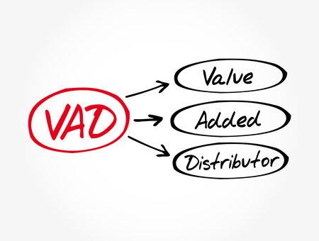 VAD - Value Added Distributor acronym, business concept background Illusztráció