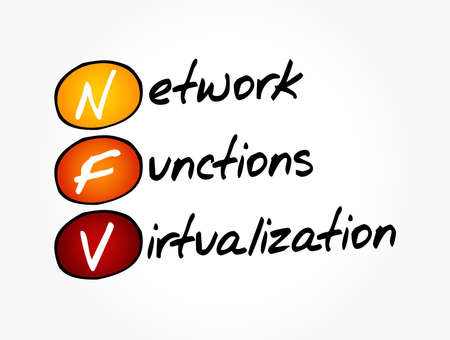 NFV - Network Functions Virtualization acronym, technology concept background