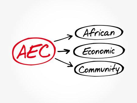 AEC - African Economic Community acronym, business concept background