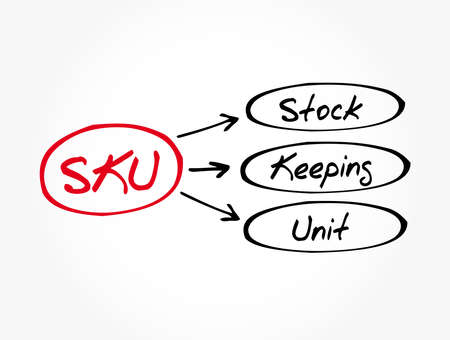 SKU - Stock Keeping Unit acronym, business concept background