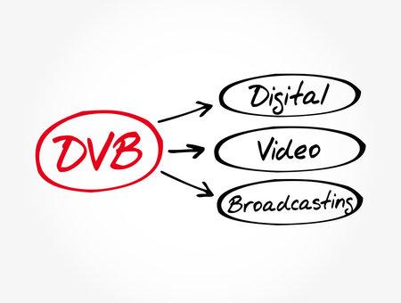 DVB - Digital Video Broadcasting acronym, technology concept background Vecteurs