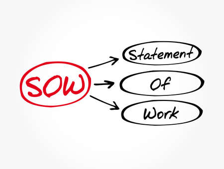 SOW - Statement Of Work acronym, business concept background Vecteurs
