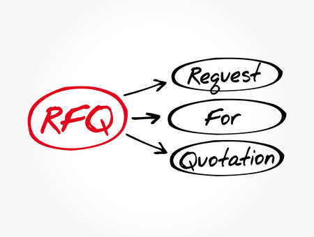 RFQ - Request For Quotation acronym, business concept background Illustration
