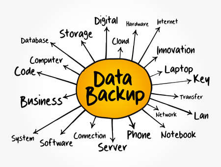 Data Backup mind map, technology concept for presentations and reports