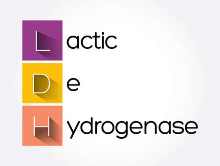 LDH - lactic dehydrogenase acronym, medical concept background