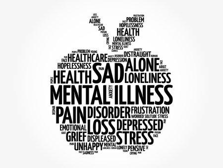 Mental illness apple word cloud, medical concept background