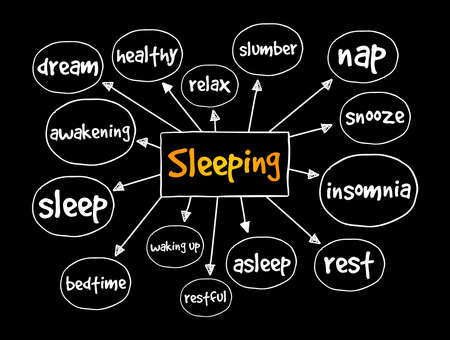 Sleeping mind map, concept background