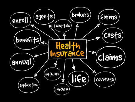 Health Insurance mind map, healthcare concept background