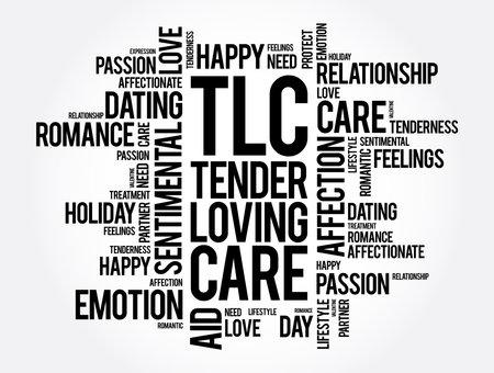 TLC - Tender Loving Care word cloud, concept background Ilustración de vector