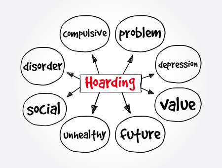 Hoarding mind map, health concept for presentations and reports Vektorové ilustrace