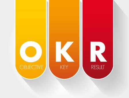 OKR - Objective Key Results acronym, business concept background