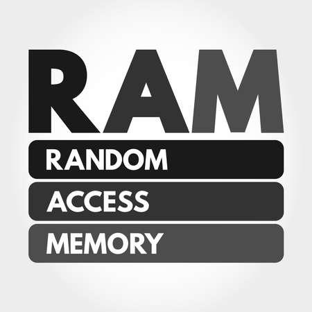 RAM - Random Access Memory acronym, technology concept background