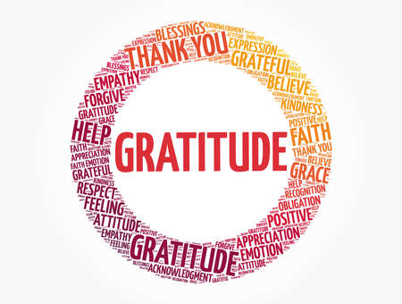 Gratitude circle word cloud, concept background