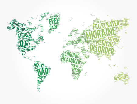 Migraine word cloud in shape of world map, health concept background