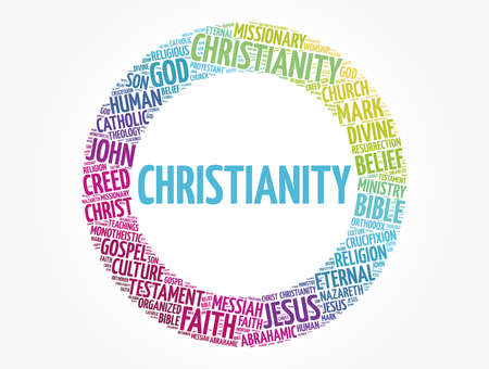 Christianity word cloud, religion concept background