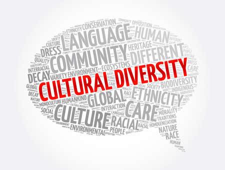Cultural diversity message bubble word cloud collage, concept background Vecteurs