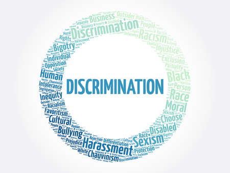 Discrimination word cloud collage, social concept background