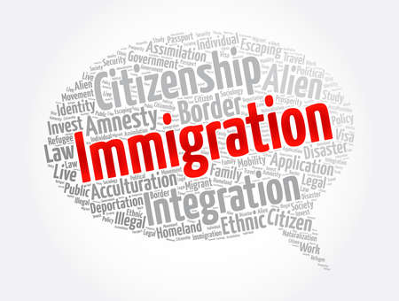 Immigration word cloud collage, concept background