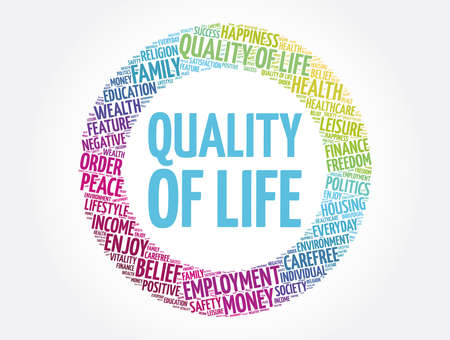 Quality of life circle word cloud collage, concept background Vector Illustratie