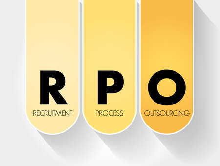 RPO - Recruitment Process Outsourcing acronym, business concept background