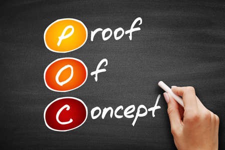 POC - Proof of Concept, acronym business concept on blackboard