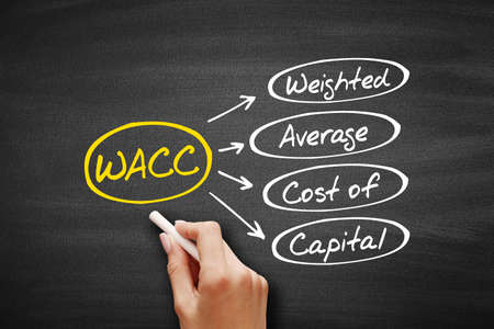 WACC - Weighted Average Cost of Capital acronym, business concept background on blackboard