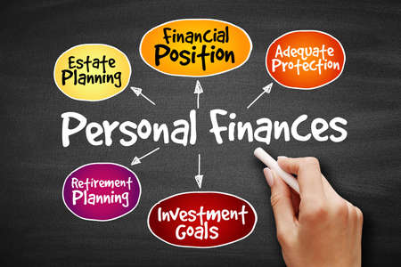 Personal finances strategy mind map, business concept on blackboard