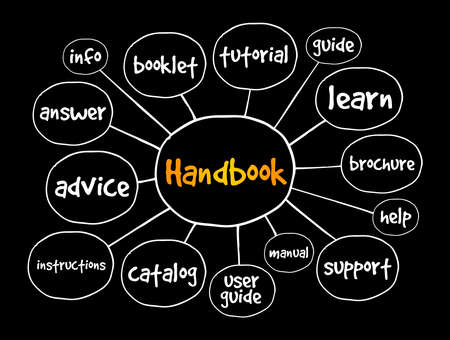 Handbook mind map, concept for presentations and reports