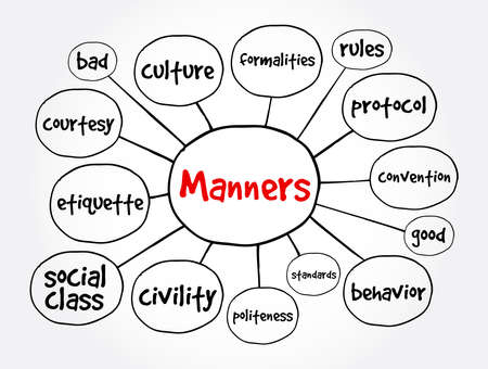 Manners mind map, concept for presentations and reports