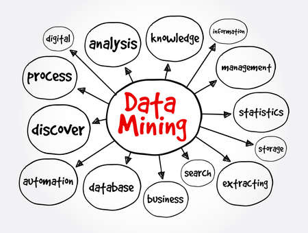 Data mining mind map, technology concept for presentations and reports 向量圖像