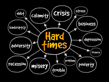 Hard times mind map, business concept for presentations and reports