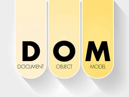 DOM - Document Object Model acronym, technology concept background Vektorgrafik