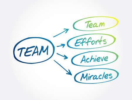 TEAM - Team Effort Achieve Miracles acronym, business concept background Vecteurs