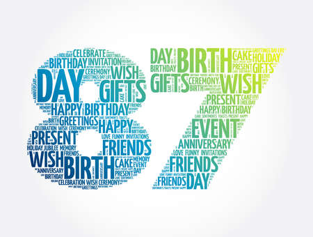 Happy 87th birthday word cloud, holiday concept background