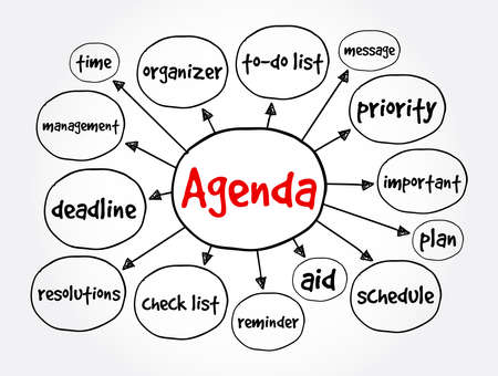 Agenda mind map, business concept for presentations and reports