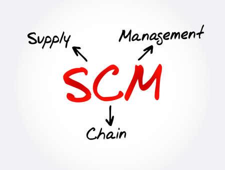 SCM - Supply Chain Management acronym, business concept background Ilustracje wektorowe