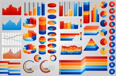 bar graph: Set of charts
