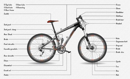 Full-suspension MTB scheme