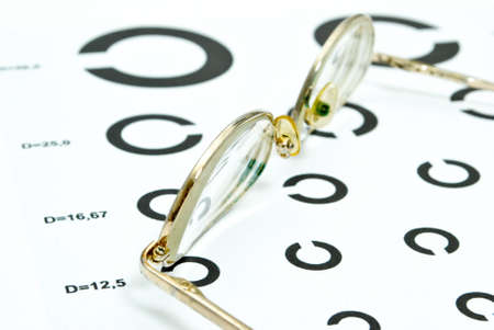 oculist:   Test alphabet in oculist room with glasses