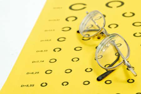oculista: Alfabeto de prueba en la sala de oculist con gafas