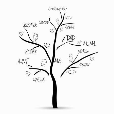 Familie abstracte boom op de witte achtergrond