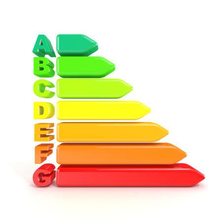 energy ranking: 3D illustration of energy efficiency chart isolated on white background