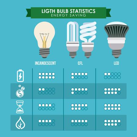 electric bulb: Bulb design over blue background, vector illustration. Illustration