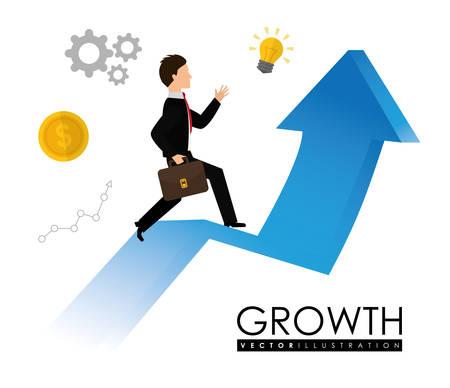 growth: Financial growth design
