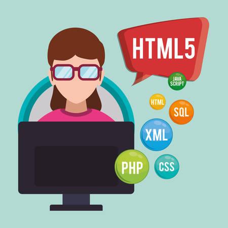 girl glasses: woman girl glasses computer developer web responsive development website programming icon set. Colorful design. Vector illustration