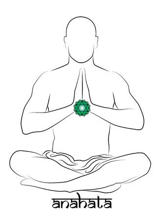 chakra awareness: Anahata yoga chakra