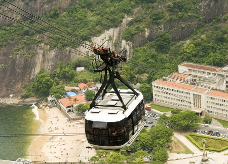 Rio de Janeiro Air Tram and Beach Scene from Sugar Loaf Mountain